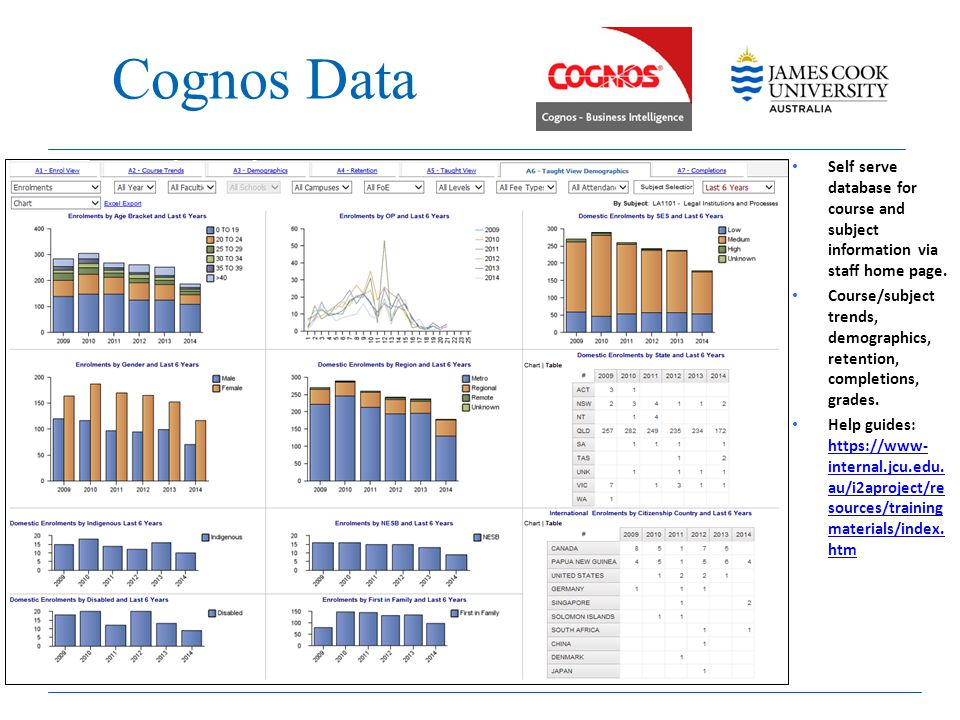 Cognos Data Self serve database for course and subject information via staff home page.