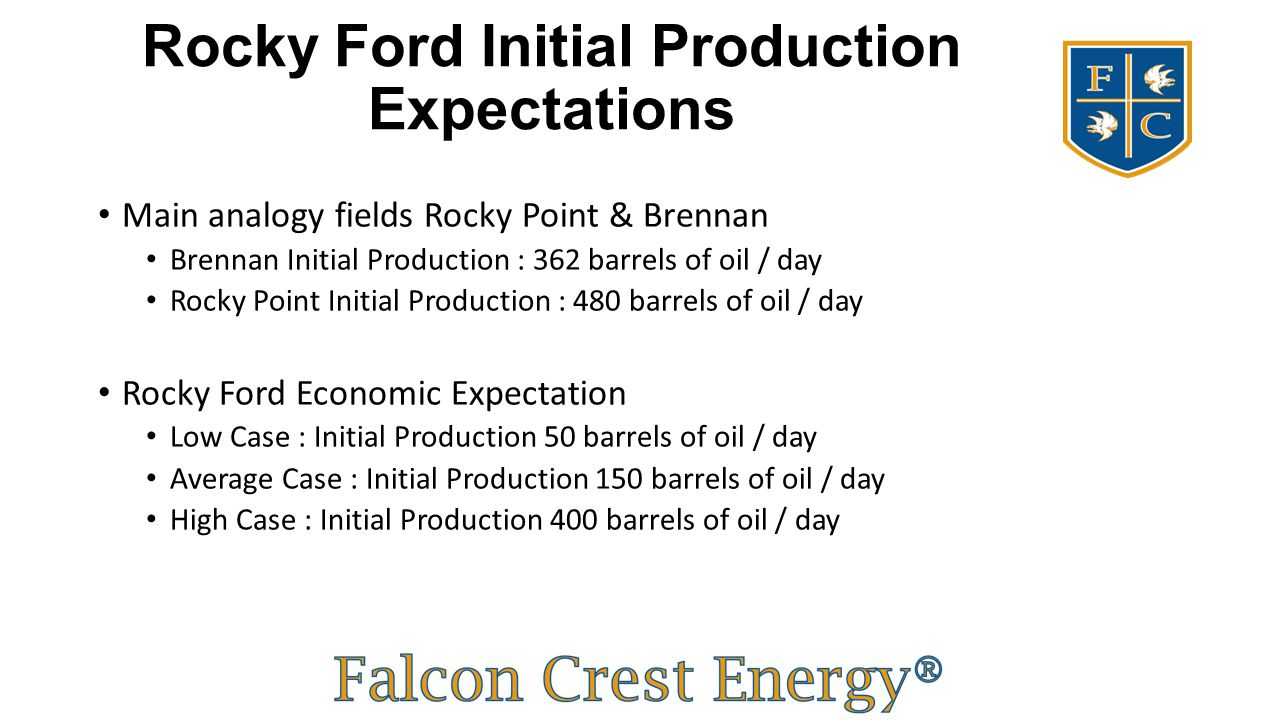 Rocky Ford Initial Production Expectations