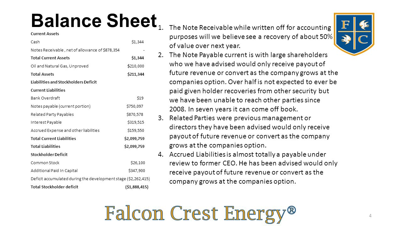 Balance Sheet The Note Receivable while written off for accounting purposes will we believe see a recovery of about 50% of value over next year.
