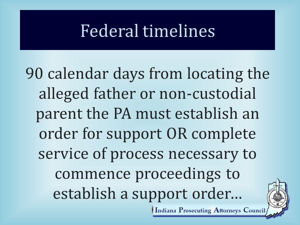 Federal timelines