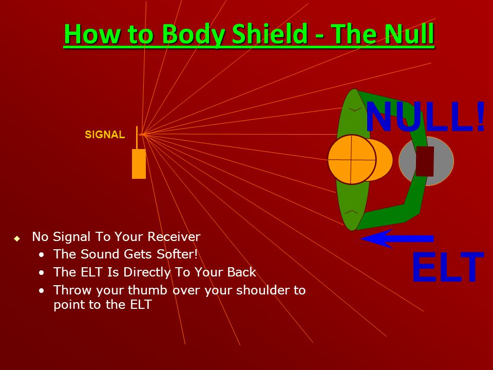 How to Body Shield - The Null