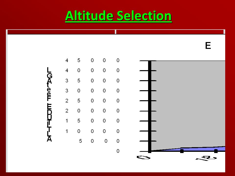 Altitude Selection