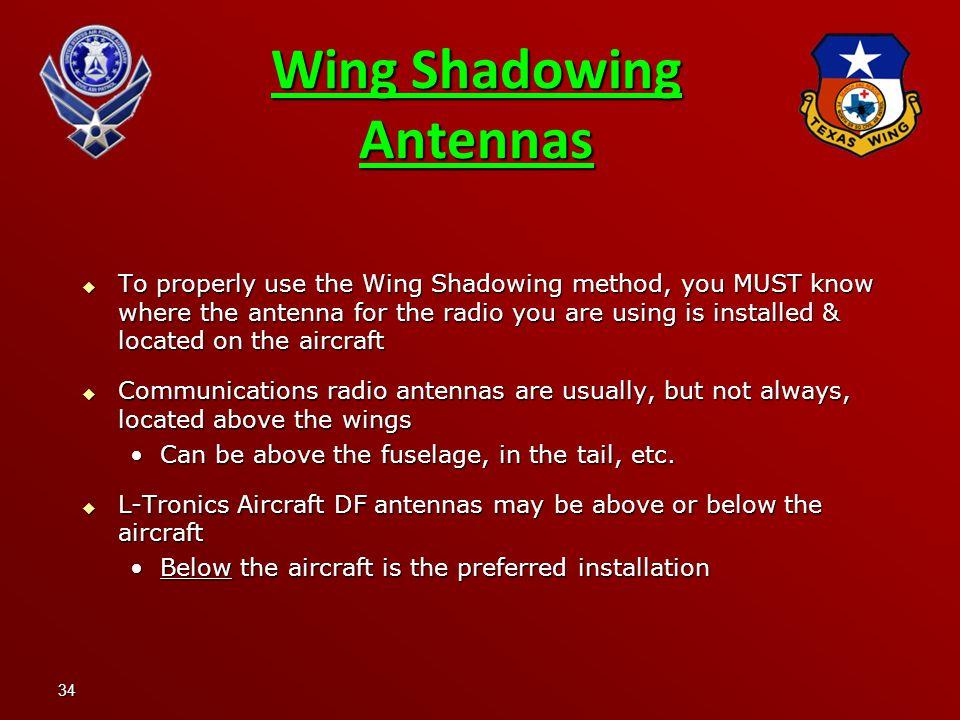 Wing Shadowing Antennas