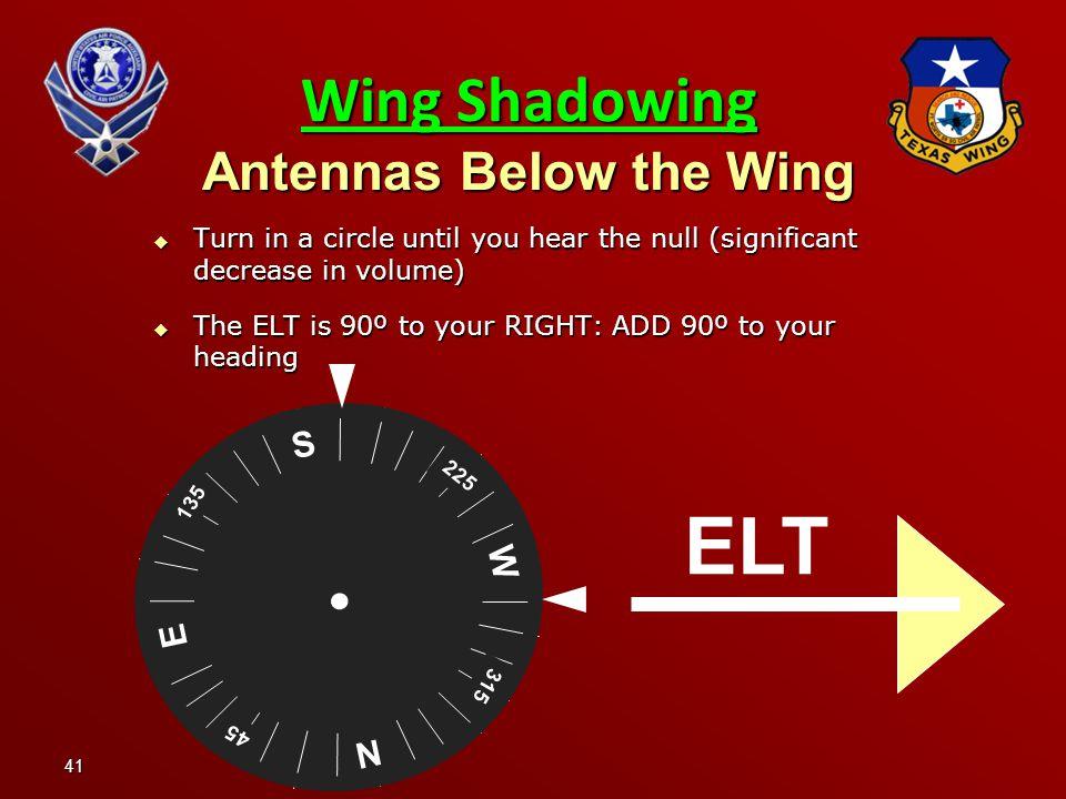 Wing Shadowing Antennas Below the Wing
