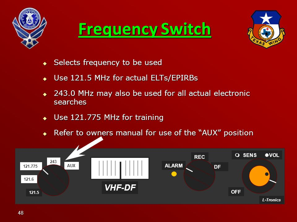 Frequency Switch VHF-DF Selects frequency to be used