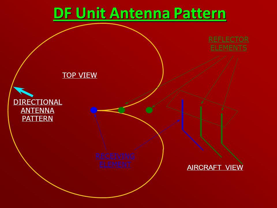 DF Unit Antenna Pattern