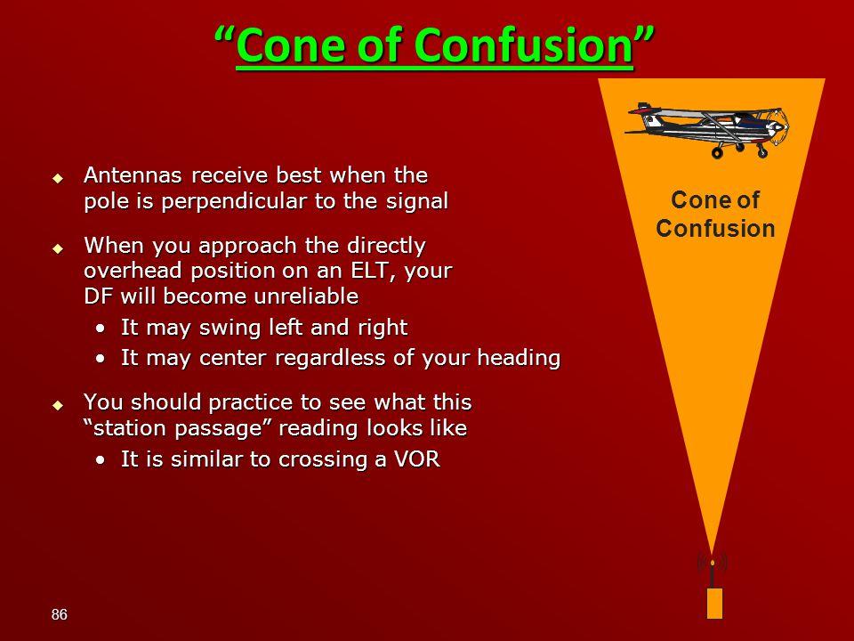 Cone of Confusion Cone of Confusion