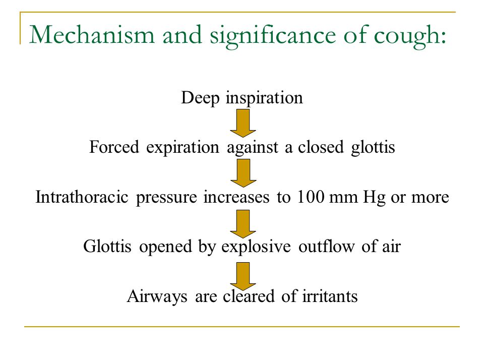 Mechanism and significance of cough: