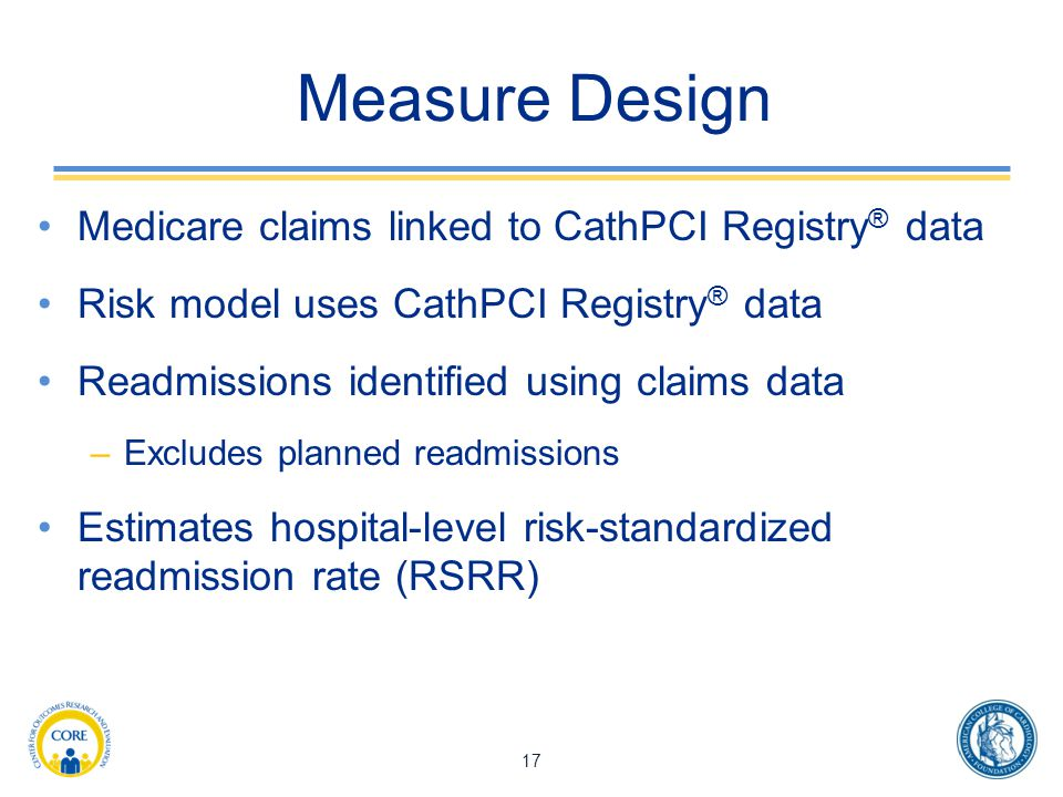 Measure Design Medicare claims linked to CathPCI Registry® data