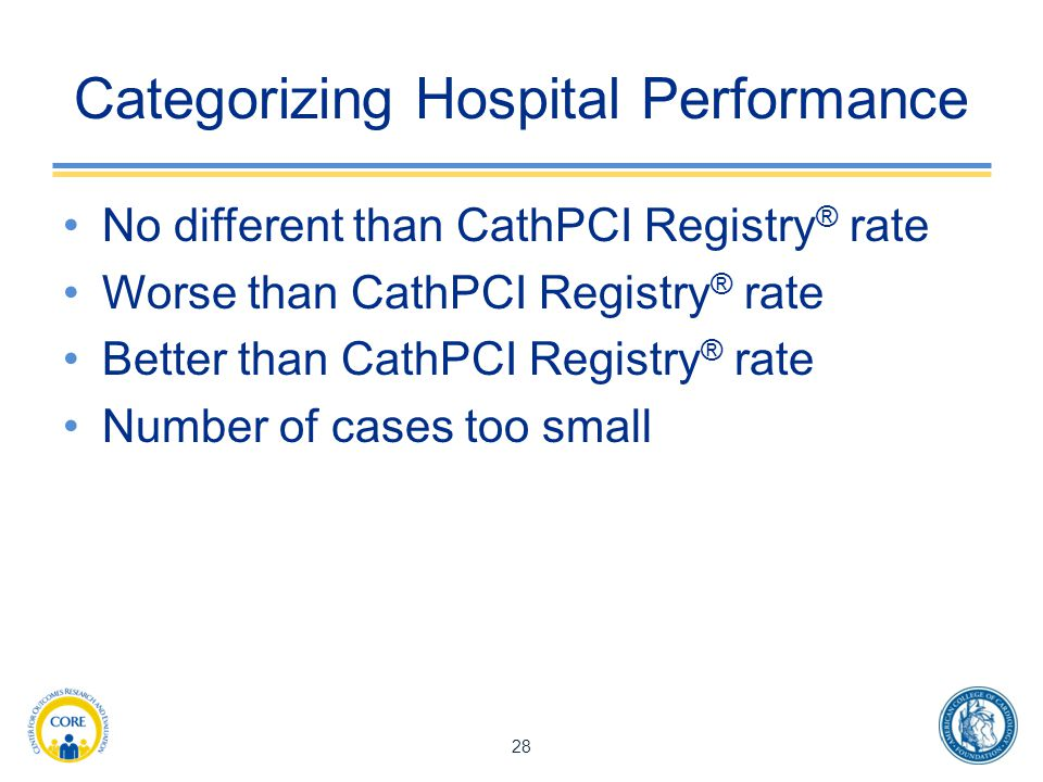 Categorizing Hospital Performance