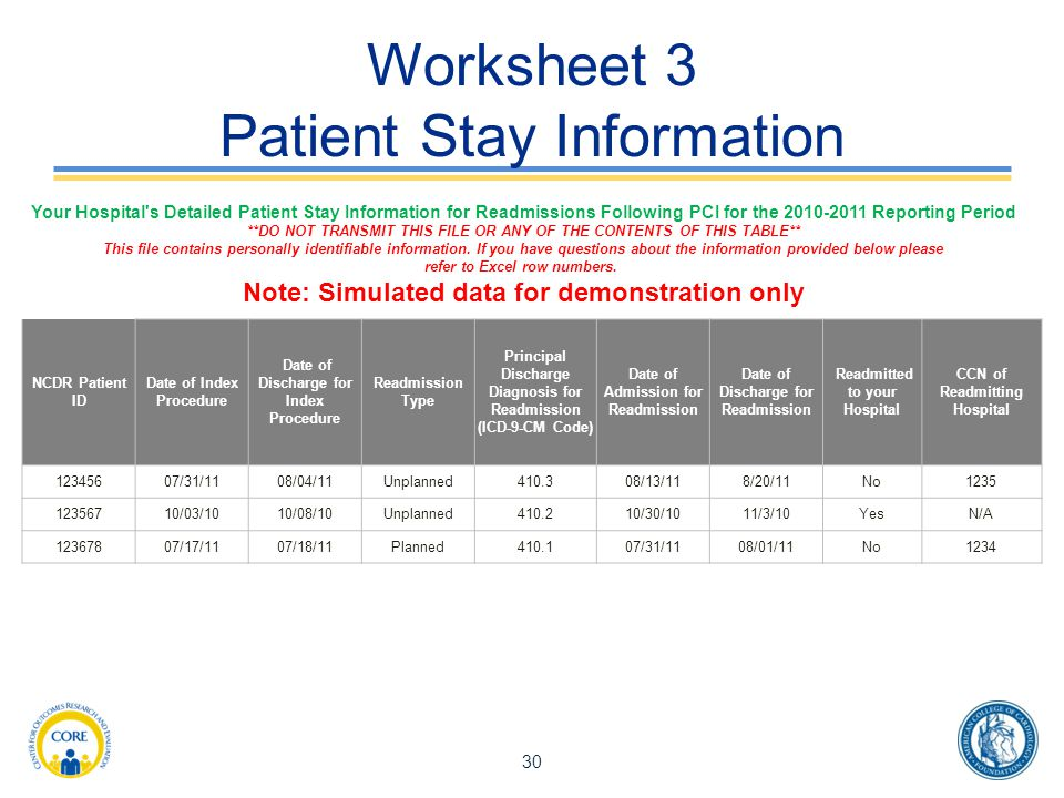 Worksheet 3 Patient Stay Information