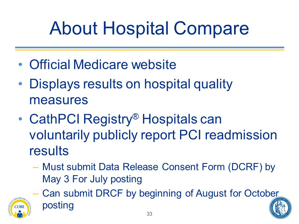 About Hospital Compare