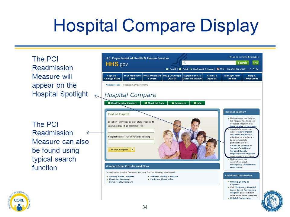 Voluntary Hospital Public Reporting: PCI Readmission - ppt ...