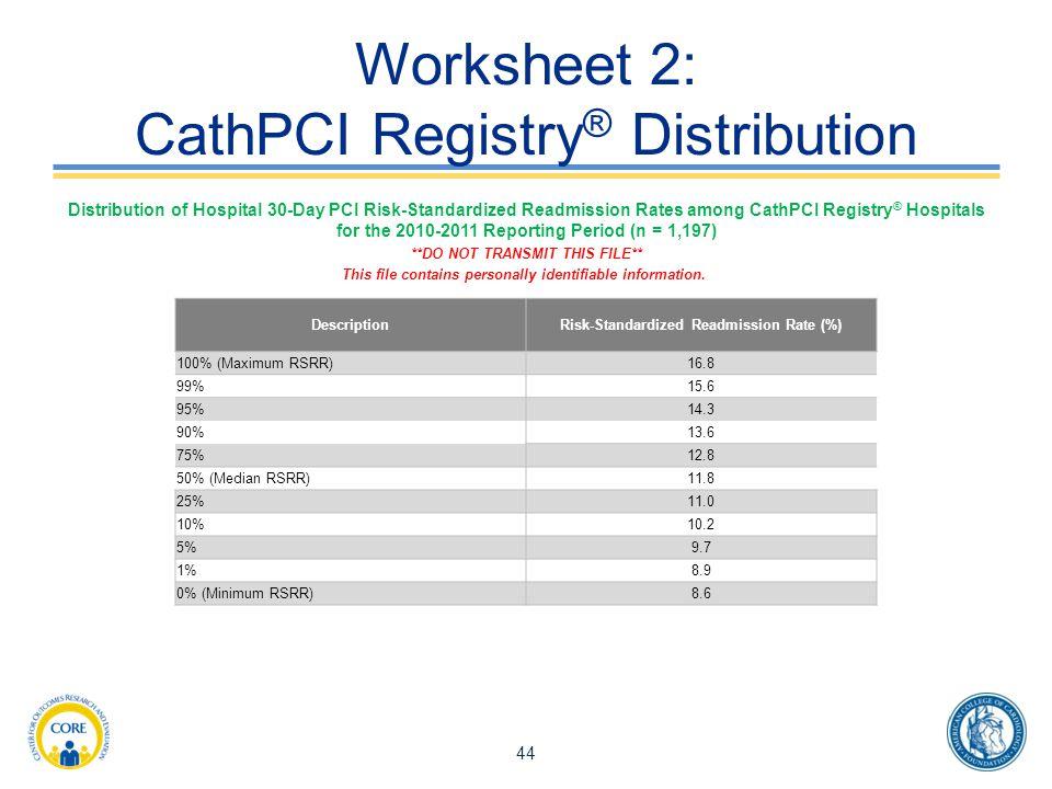 Worksheet 2: CathPCI Registry® Distribution