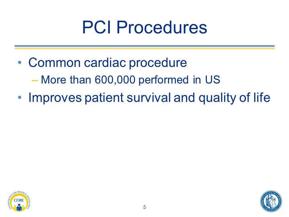 PCI Procedures Common cardiac procedure