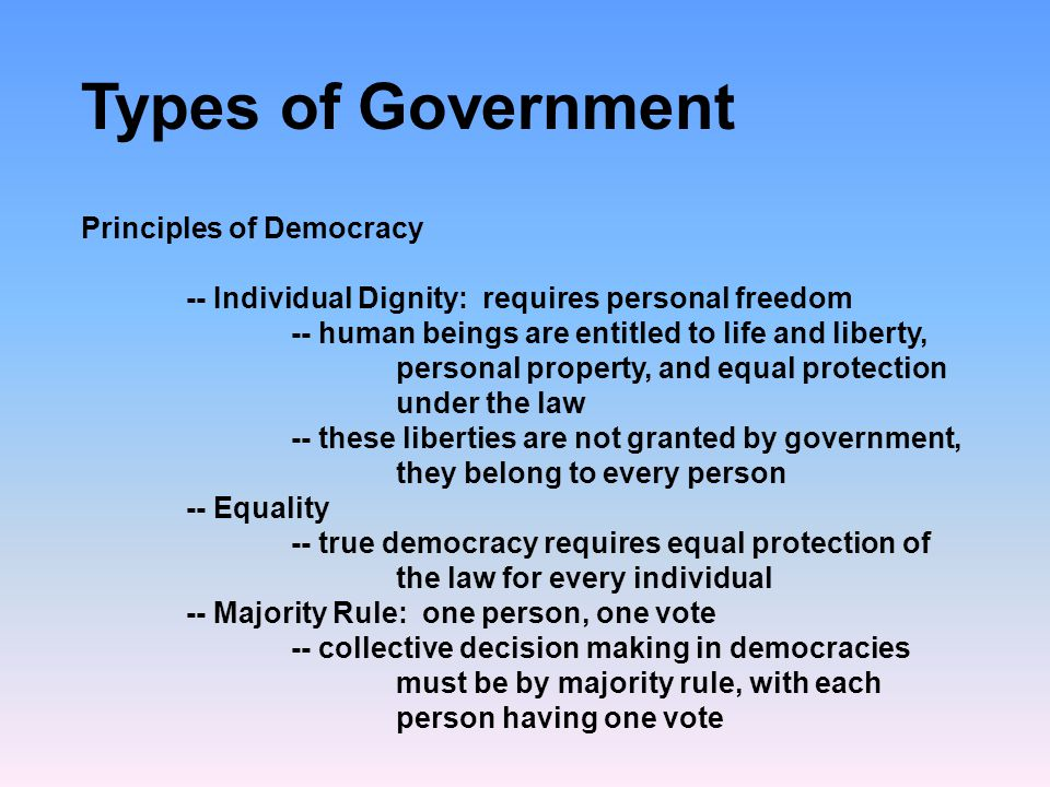 Types of Government Principles of Democracy