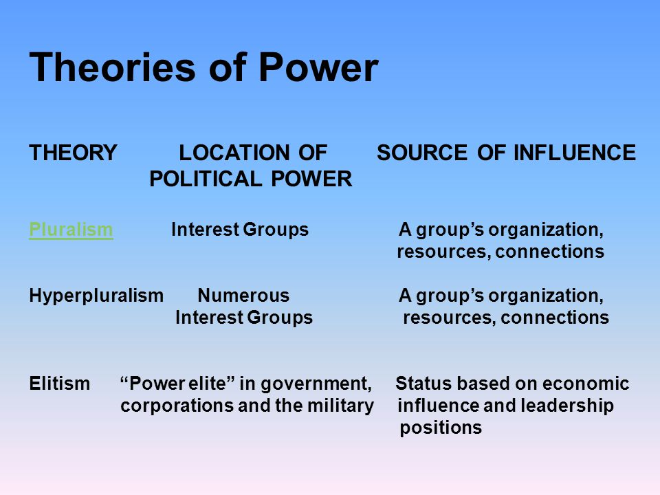 Theories of Power THEORY LOCATION OF SOURCE OF INFLUENCE