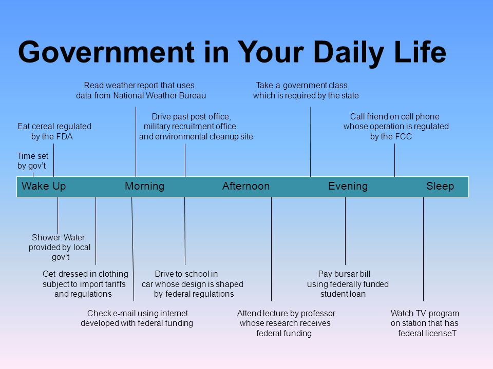 Government in Your Daily Life