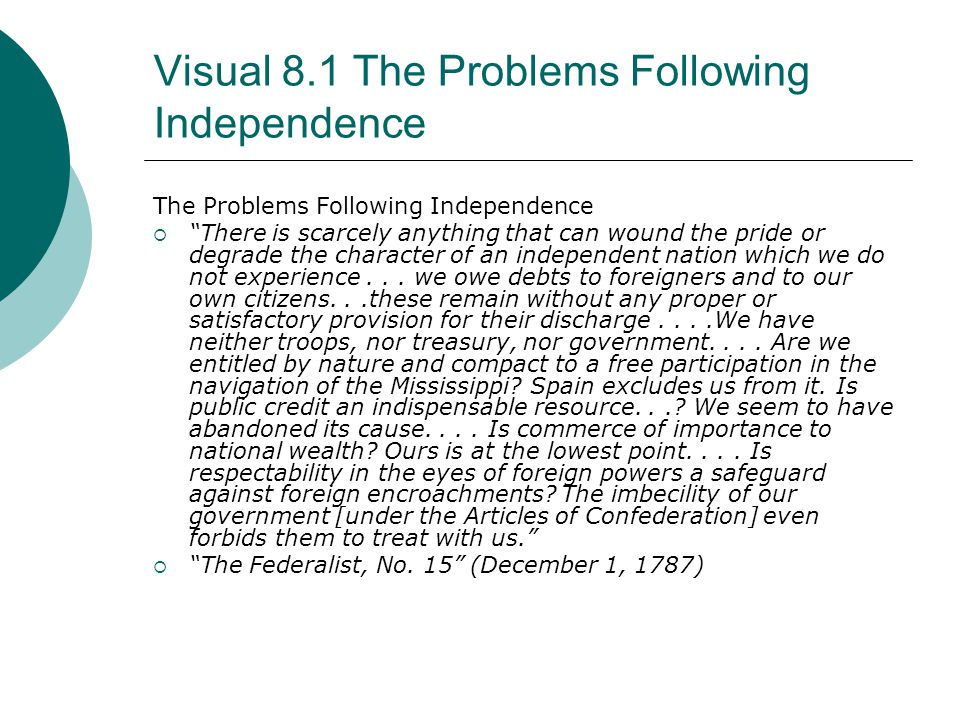 Visual 8.1 The Problems Following Independence