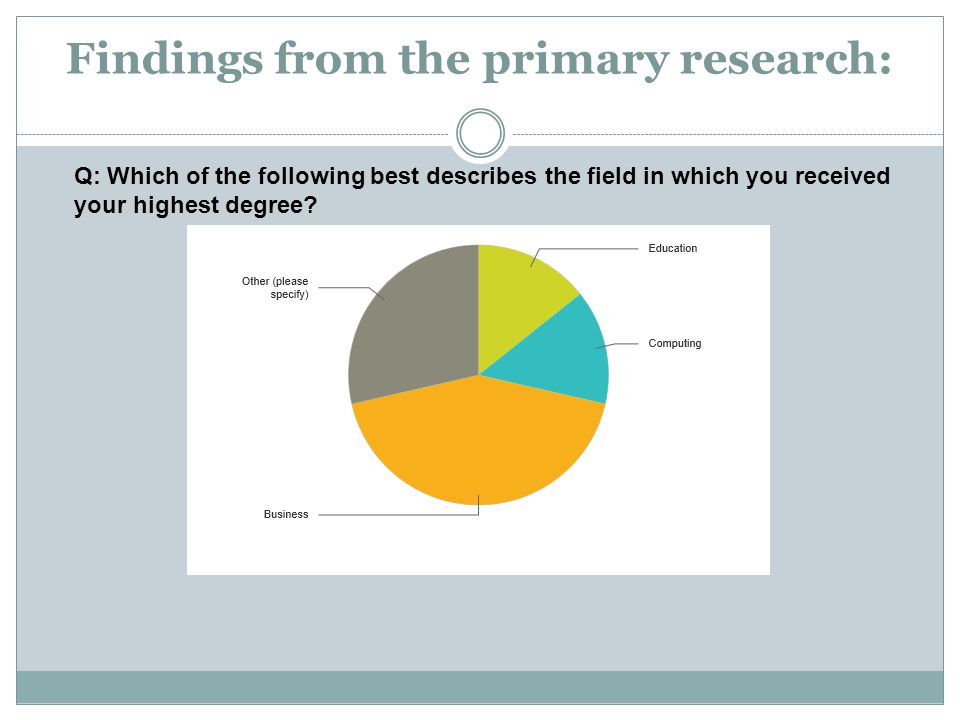 Findings from the primary research: