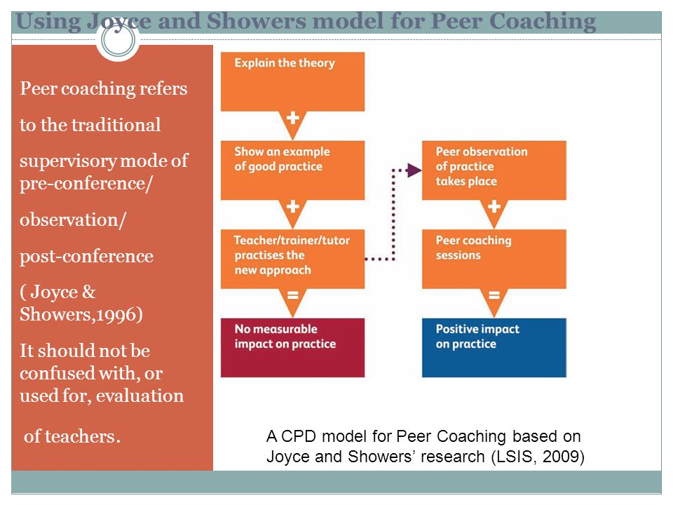 Using Joyce and Showers model for Peer Coaching