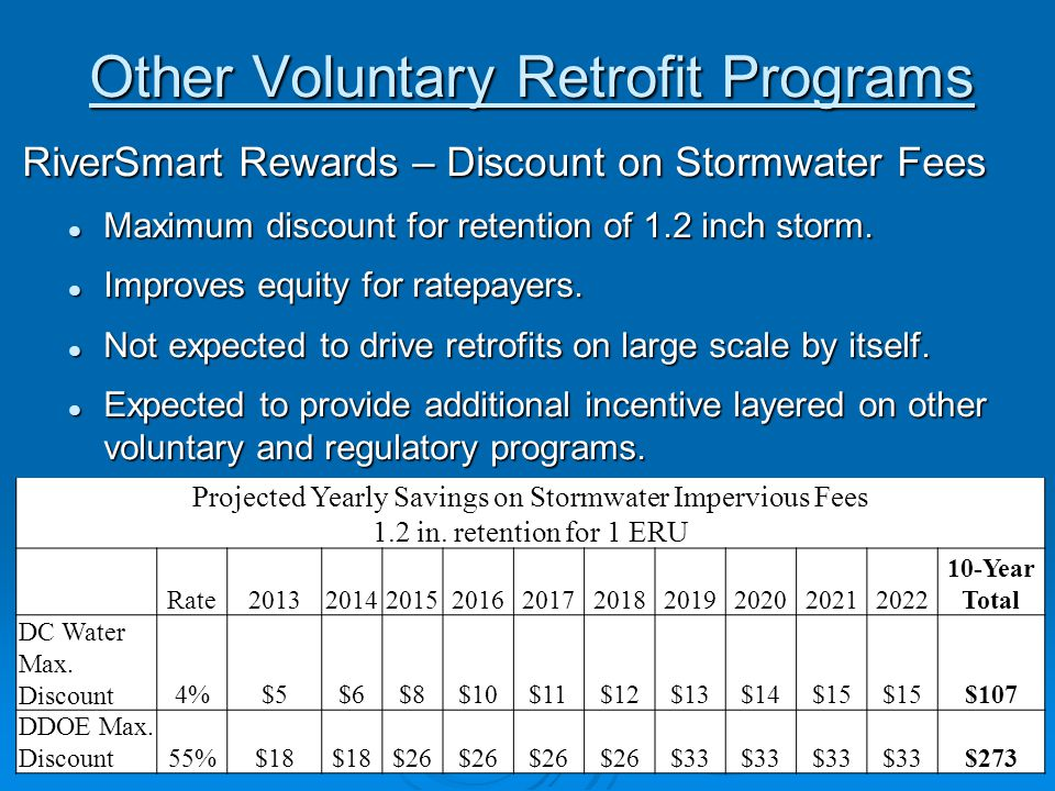 Other Voluntary Retrofit Programs