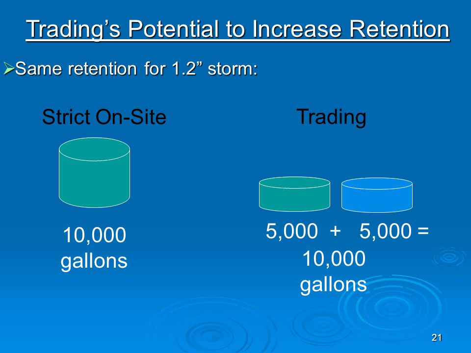 Trading's Potential to Increase Retention