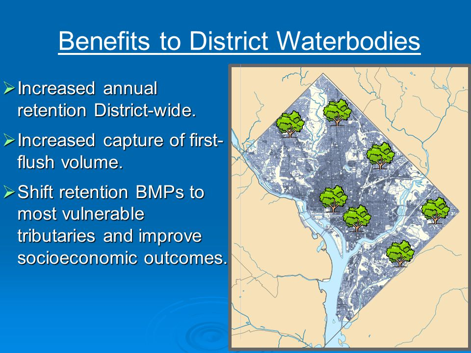 Benefits to District Waterbodies
