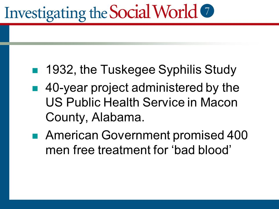 1932, the Tuskegee Syphilis Study