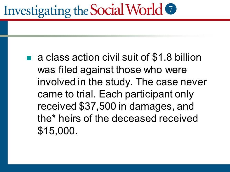a class action civil suit of $1