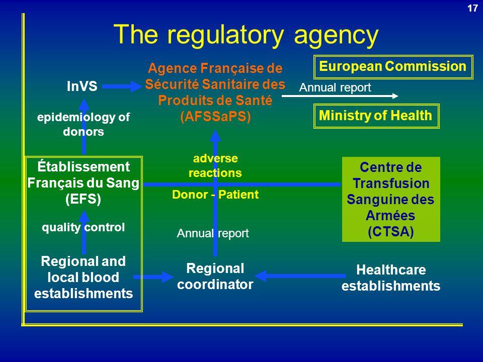 Agence Française de Sécurité Sanitaire des Produits de Santé