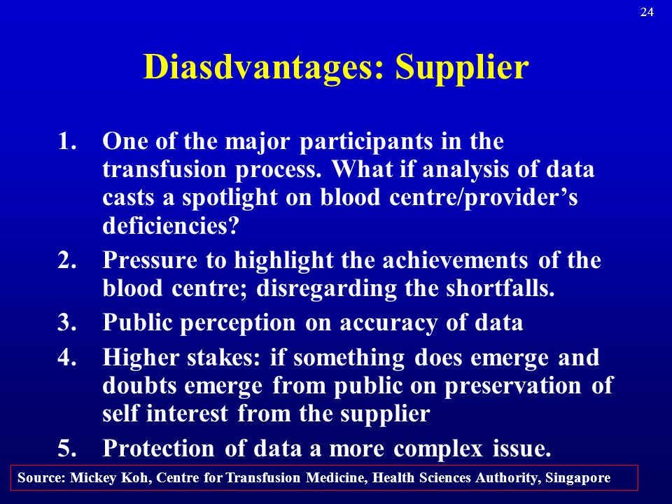 Diasdvantages: Supplier