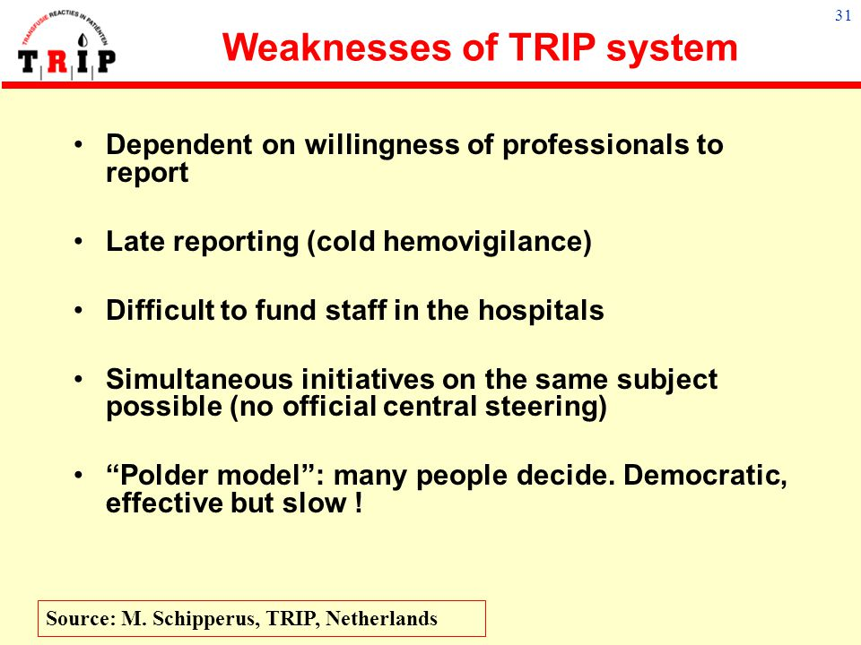 Weaknesses of TRIP system