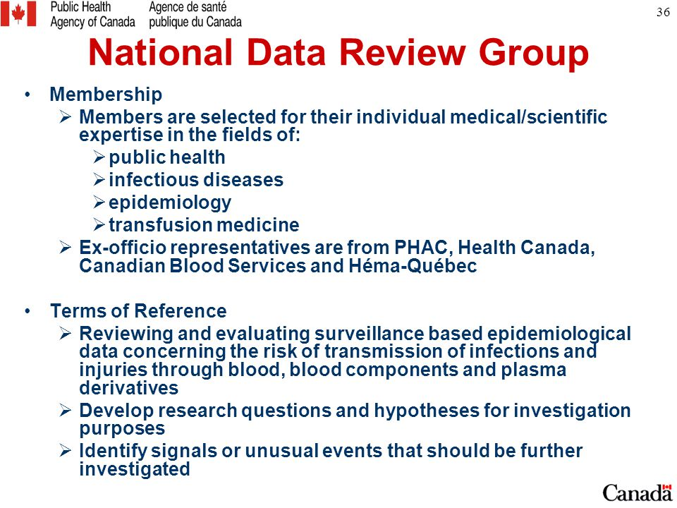 National Data Review Group