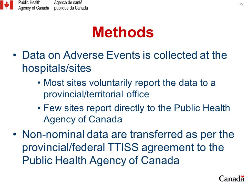Methods Data on Adverse Events is collected at the hospitals/sites