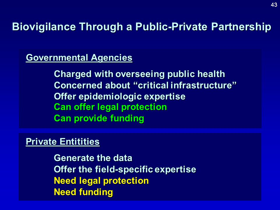 Biovigilance Through a Public-Private Partnership