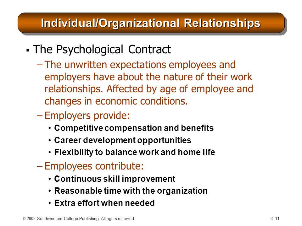 Individual/Organizational Relationships