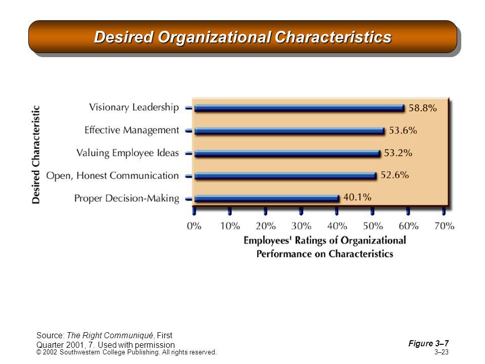 Desired Organizational Characteristics
