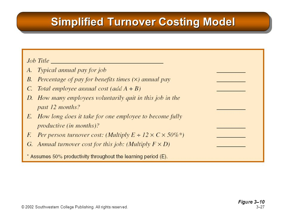 Simplified Turnover Costing Model