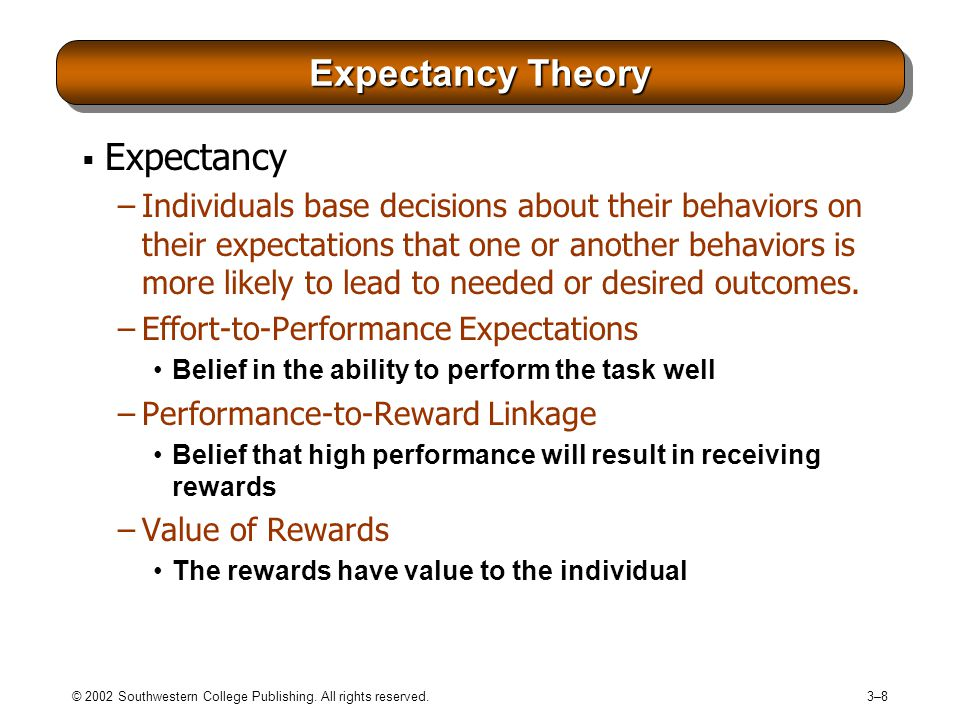 Expectancy Theory Expectancy