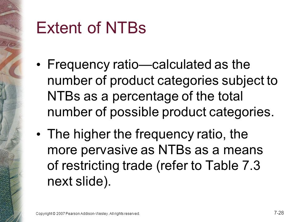 Extent of NTBs
