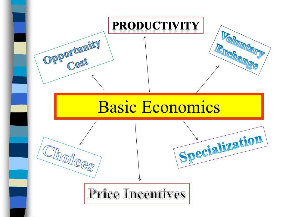 Basic Economics Choices Specialization Price Incentives Productivity
