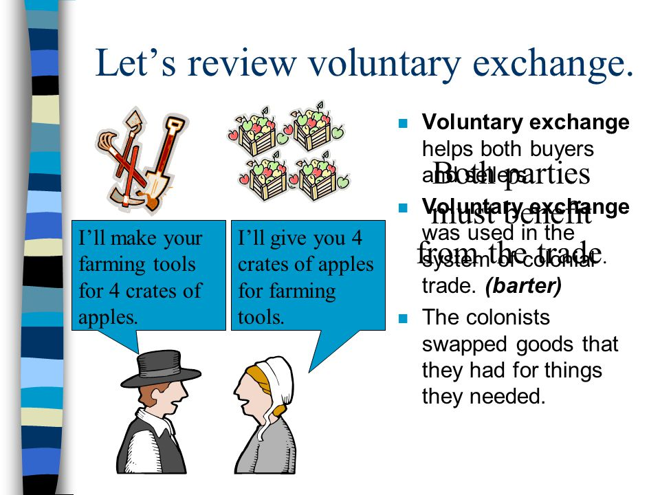 Let's review voluntary exchange.