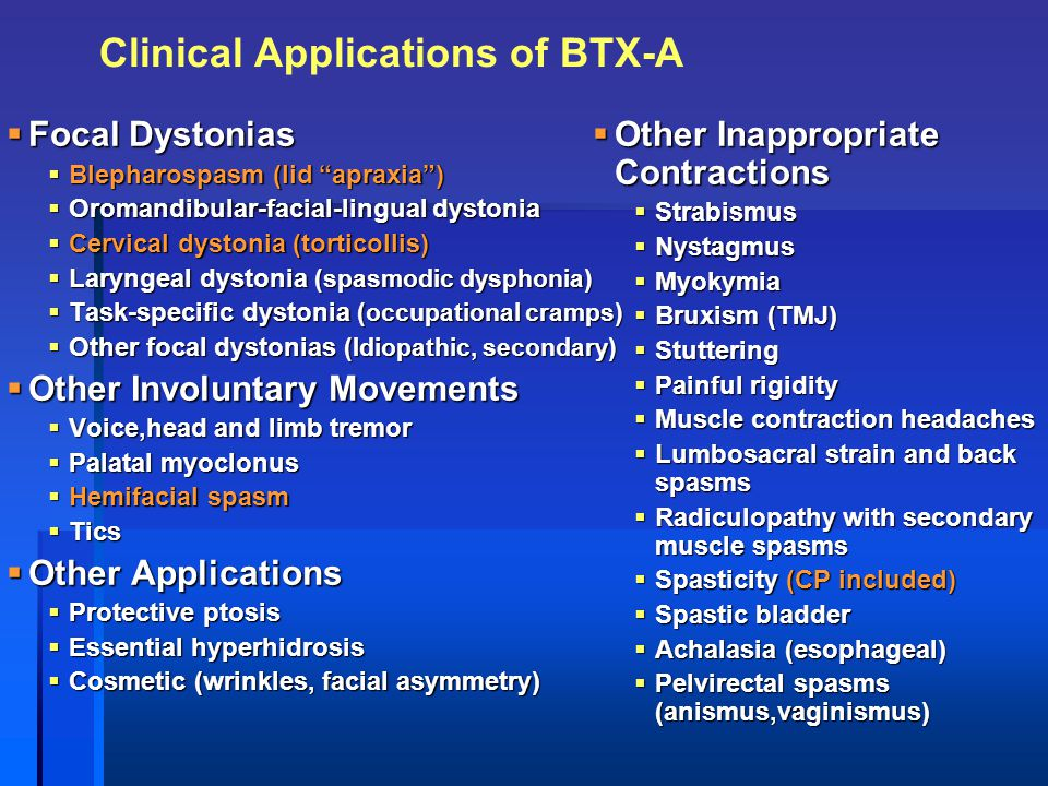 Clinical Applications of BTX-A