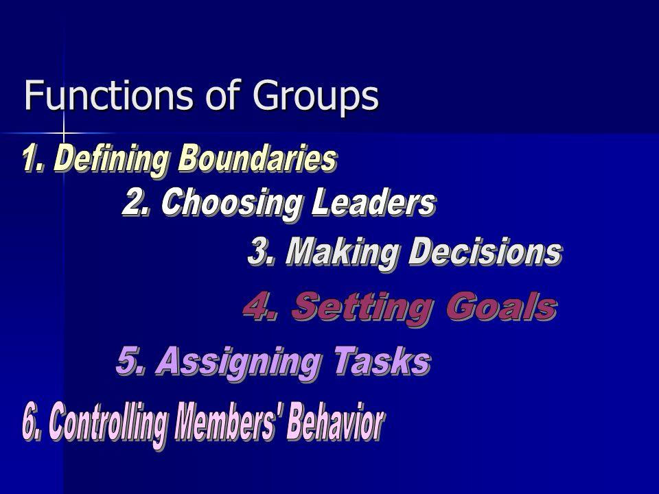 6. Controlling Members Behavior