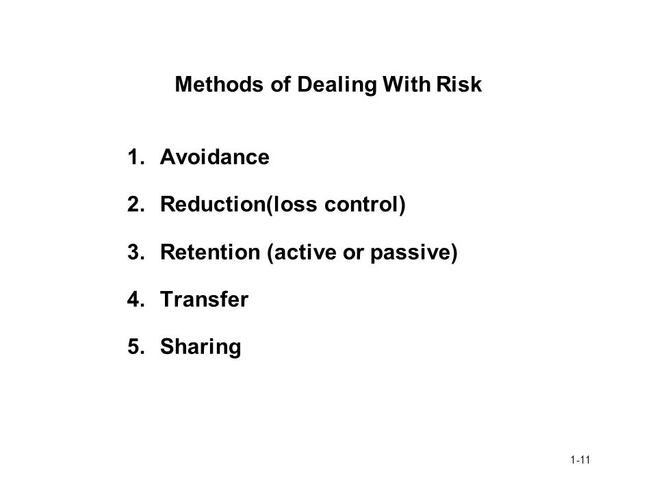 Methods of Dealing With Risk