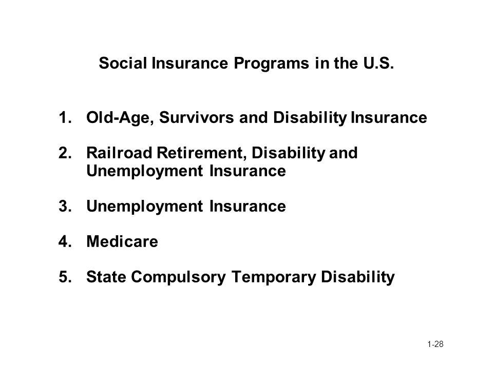 Social Insurance Programs in the U.S.