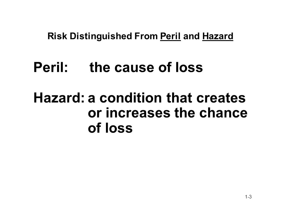 Risk Distinguished From Peril and Hazard