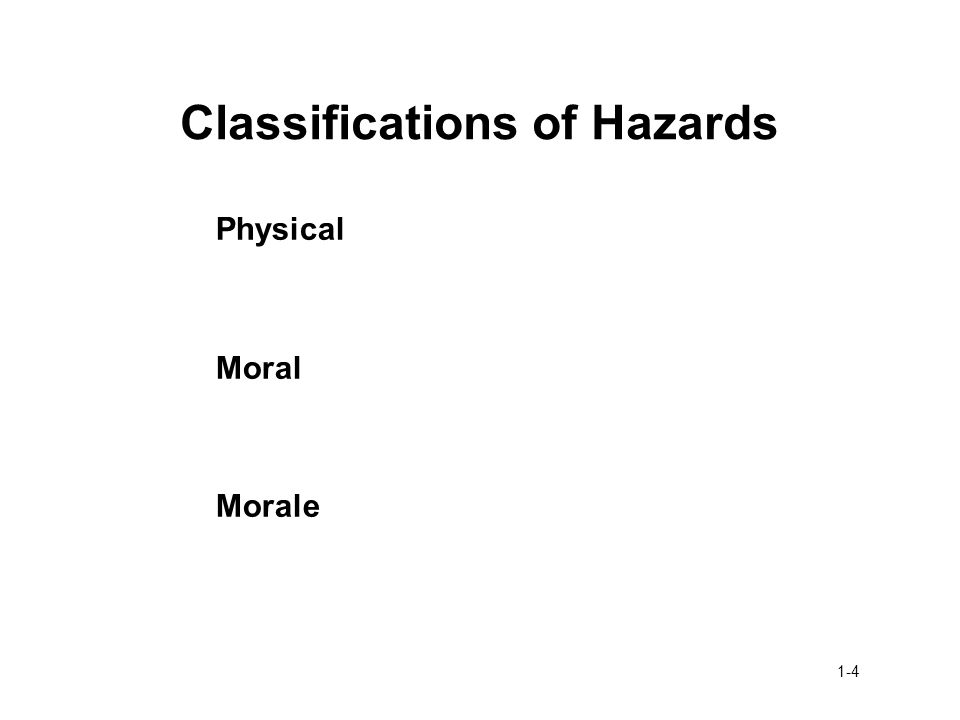 Classifications of Hazards