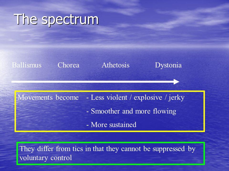 The spectrum Ballismus Chorea Athetosis Dystonia